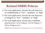 related dhhs policies185