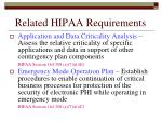 related hipaa requirements