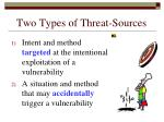 two types of threat sources