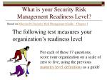what is your security risk management readiness level