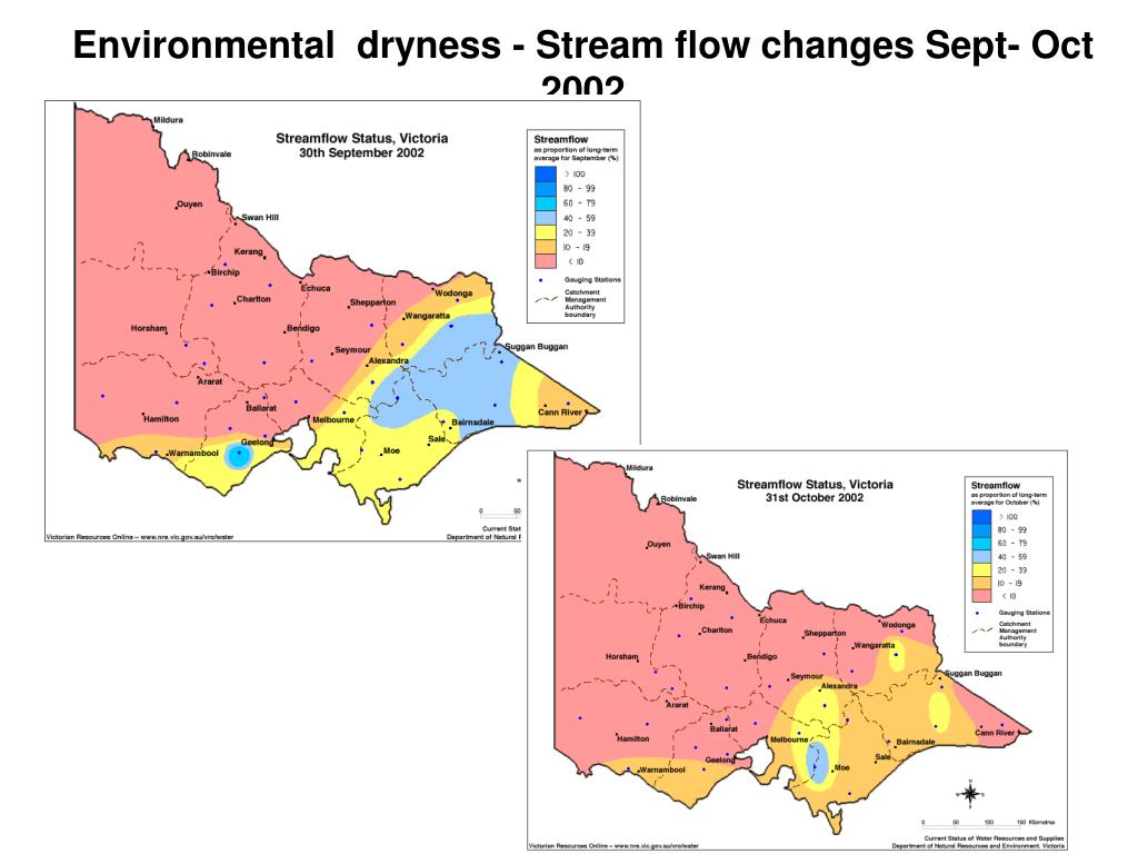 Environmental  dryness - Stream flow changes Sept- Oct 2002
