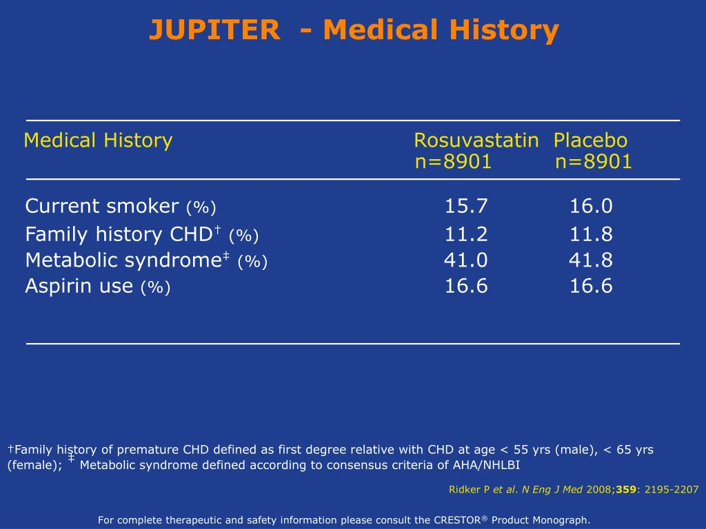 JUPITER  - Medical History