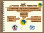 aakf alpe adria karate federation4