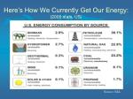 here s how we currently get our energy 2006 stats us