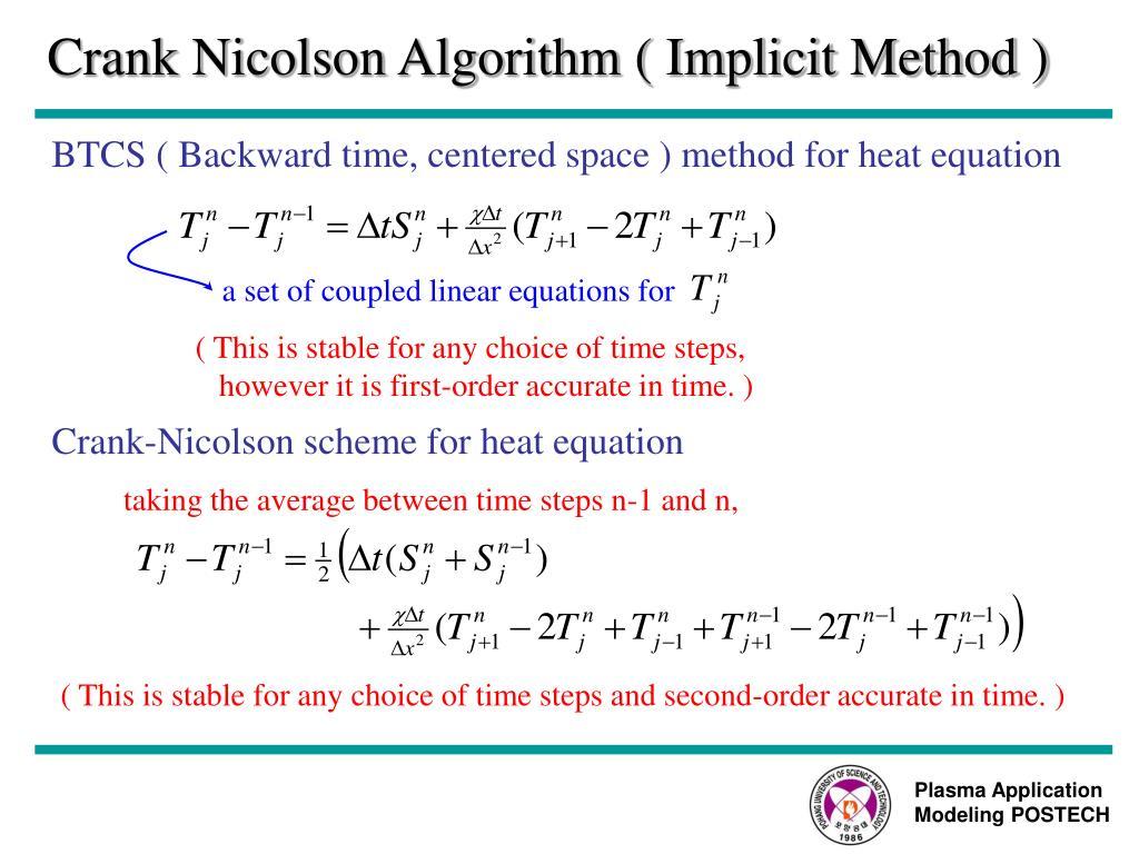 Implicit Method Heat Equation
