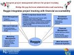 integrate project management software for project tracking