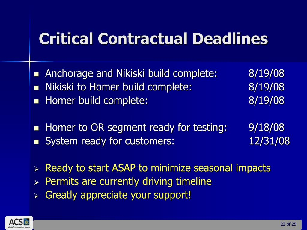 Critical Contractual Deadlines