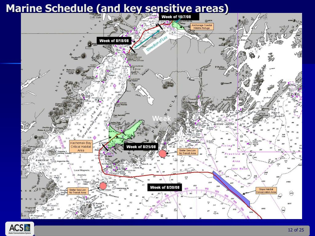 Marine Schedule (and key sensitive areas)