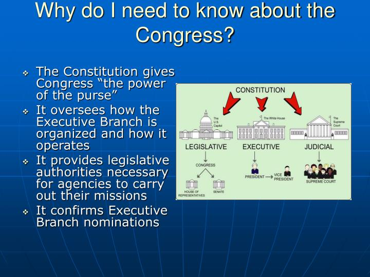 Why do i need to know about the congress