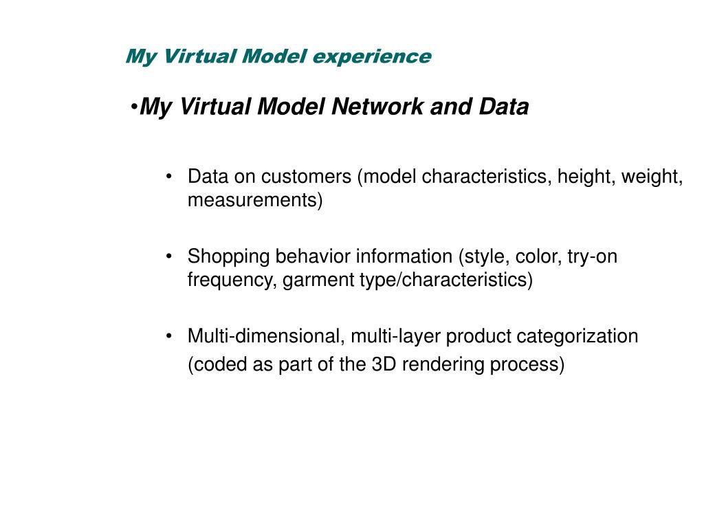 My Virtual Model experience