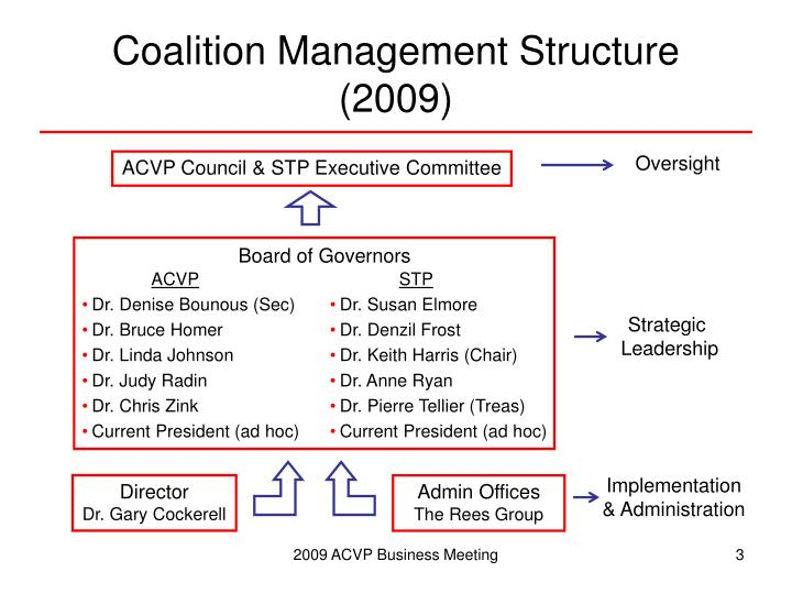 Coalition management structure 2009