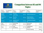 comparison between 02 and 04 topics