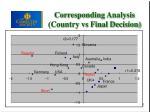 corresponding analysis country vs final decision