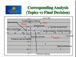 corresponding analysis topics vs final decision