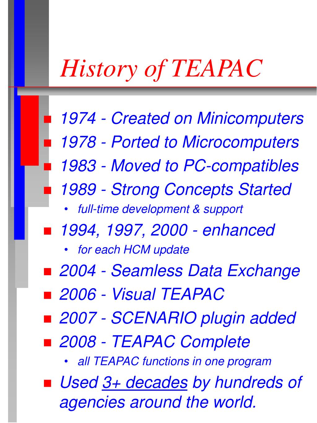 History of TEAPAC