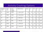 activity crashing options