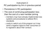 instrument 2 rc participation by firm in previous period