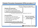 polution prevention assessment ppa procedure 1