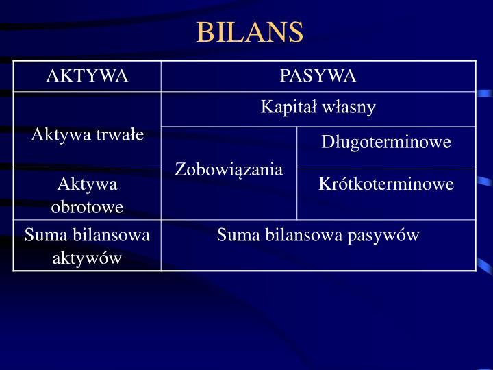 Bilans3