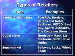 types of retailers21