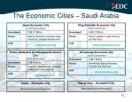 the economic cities saudi arabia