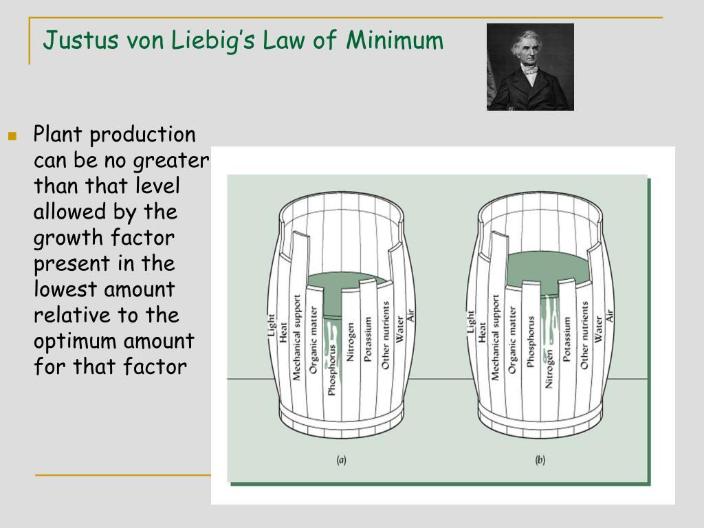 Justus von Liebig's Law of Minimum