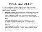 remedies and solutions