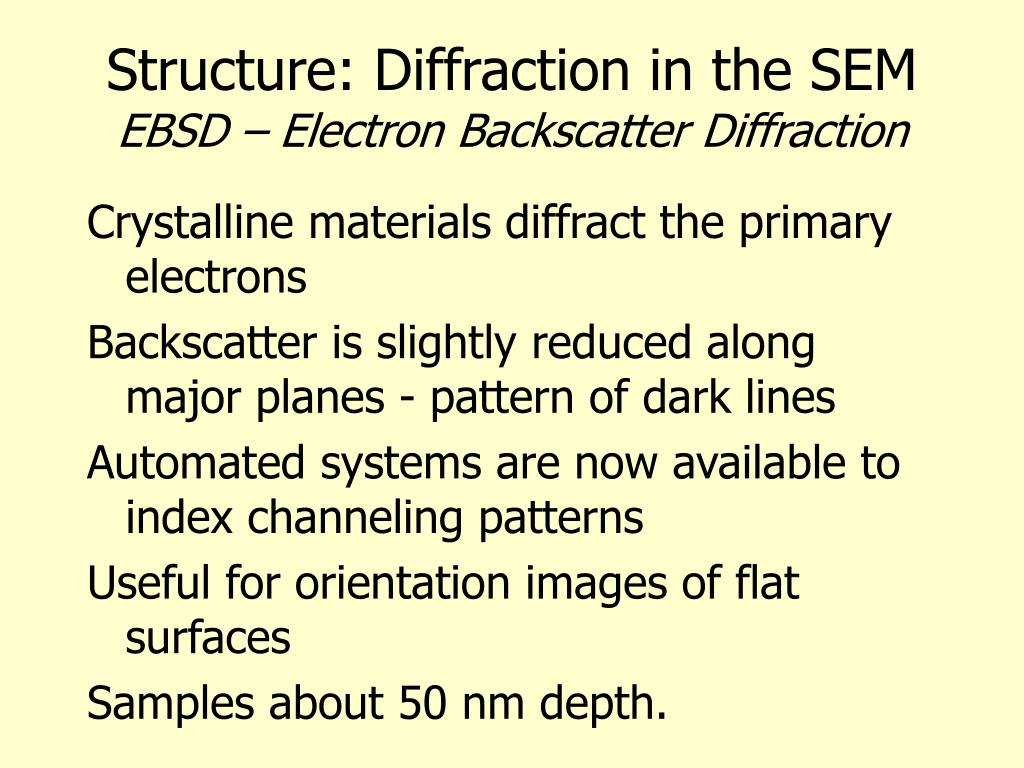 Structure: Diffraction in the SEM