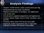 analysis findings