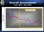 overall assessment june 2004 may 2006