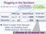 plugging in the numbers