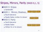 stripes mirrors parity raid 0 1 5