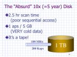 the absurd 10x 5 year disk