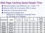 web page caching saves people time