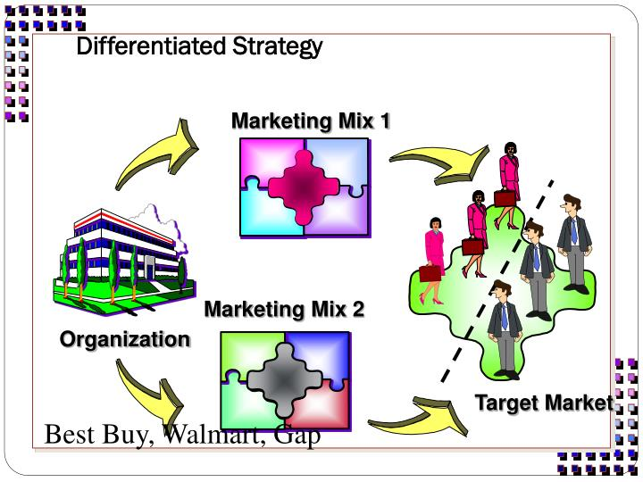 best buy marketing mix
