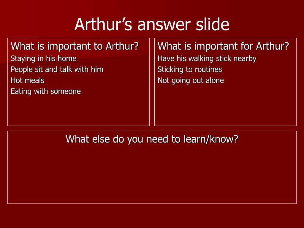 Arthur's answer slide