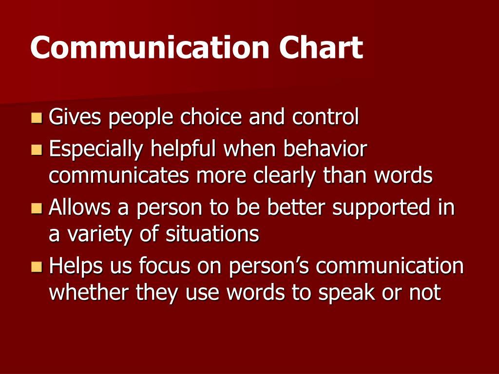 Communication Chart