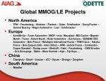 global mmog le projects