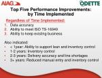 top five performance improvements by time implemented