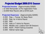 projected budget 2009 2010 season