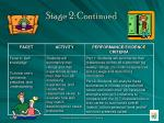 stage 2 continued13