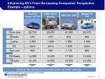 influencing rv s from the leasing companies perspective example options