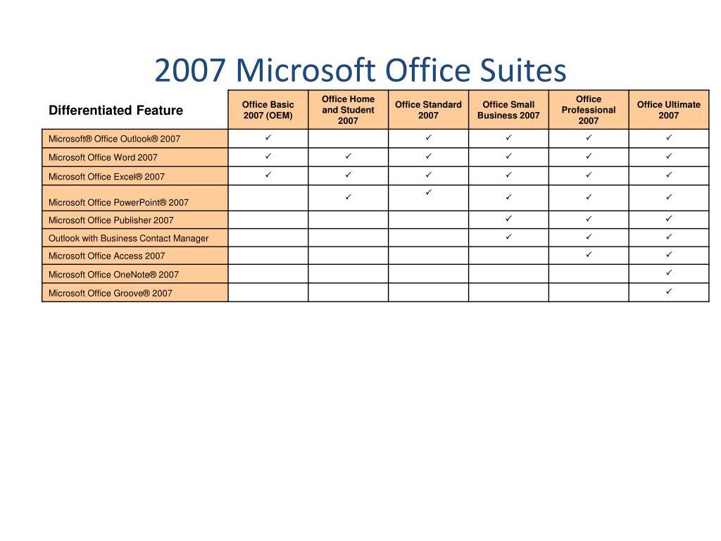 2007 Microsoft Office Suites