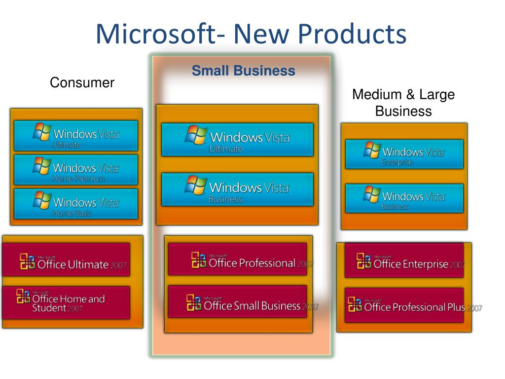 Microsoft- New Products