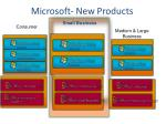 microsoft new products