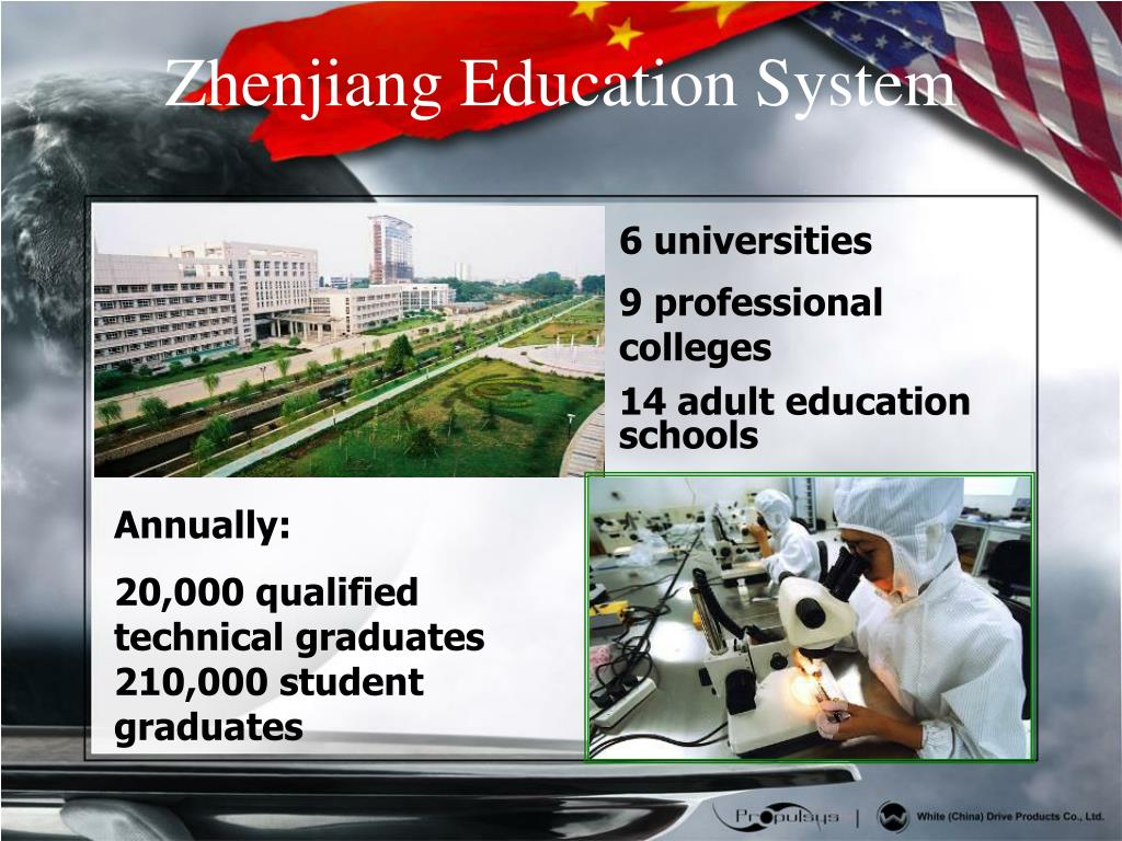 Zhenjiang Education System