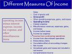 different measures of income7