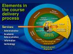 elements in the course delivery process