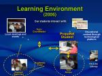 learning environment 200680