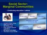social sector marginal communities65